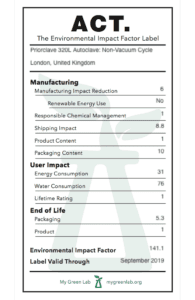 ACT Label for sustainable steam autoclaves